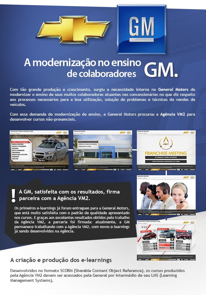 General Motors Case