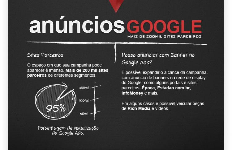 Anúncios Google
