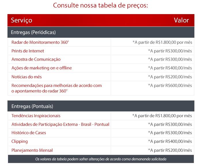 Consulte nossa tabela de preços: